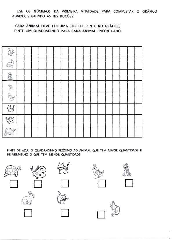 Atividades com Tabelas e Gráficos-Contagem-Parte 2