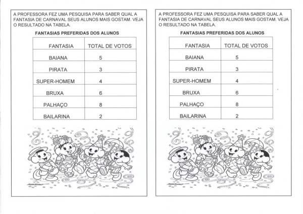 Atividades com Tabelas e Gráficos-Folha 1