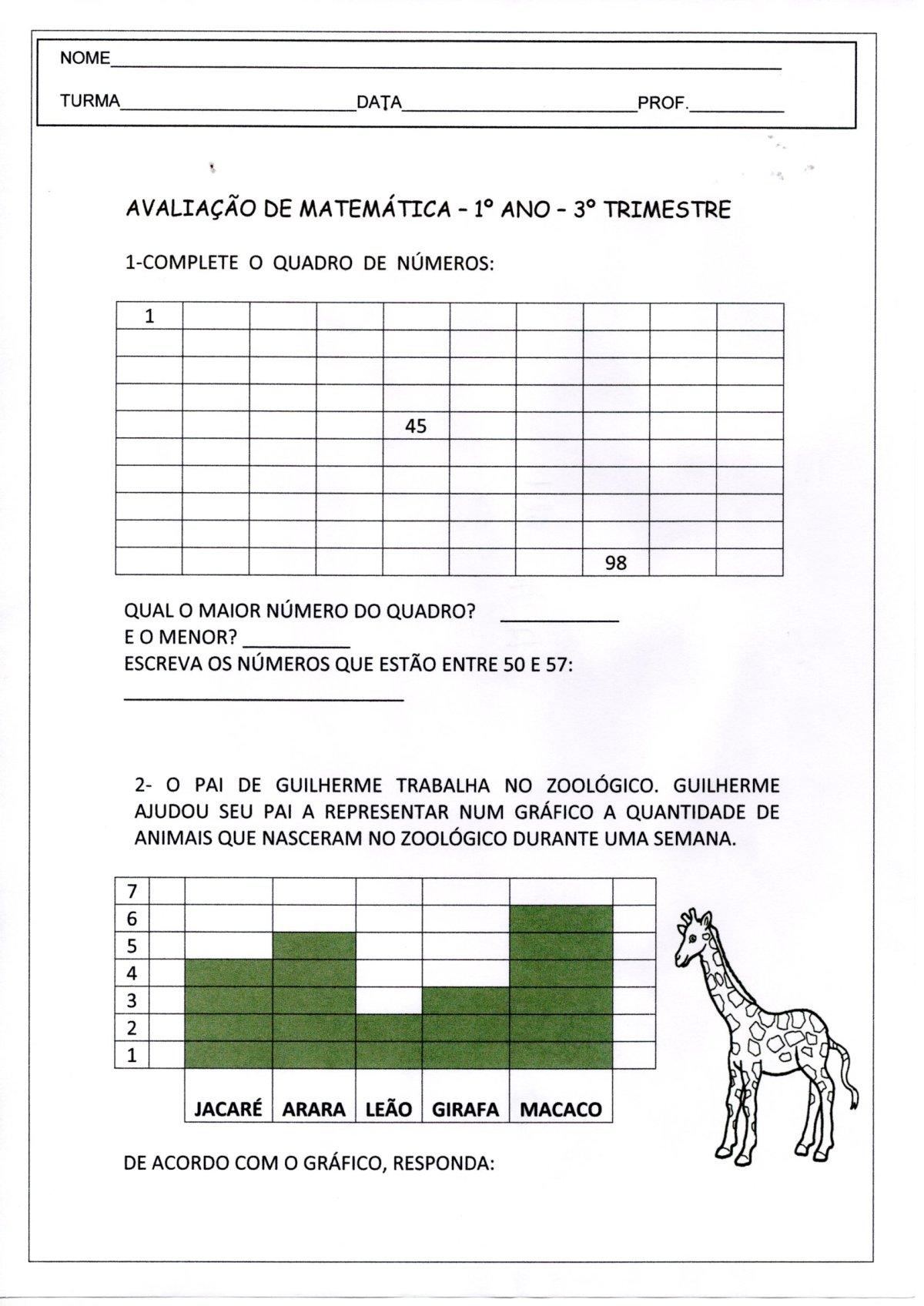 Avaliação de Matemática 3 Ano-Numerais-Parte 1