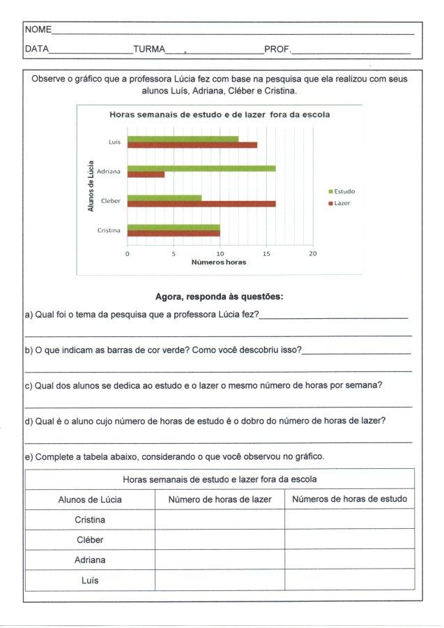 Atividade com Gráfico e Tabela Interpretação