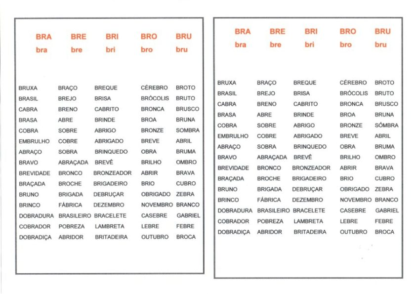 Dificuldades ortográficas-Bra Bre Bri