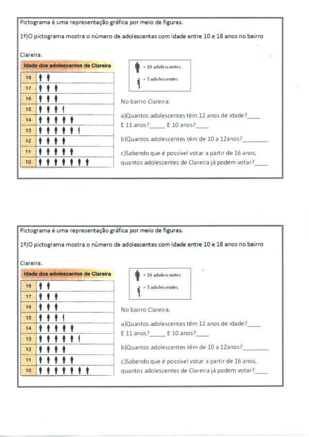 Gráfico com pictograma para interpretação