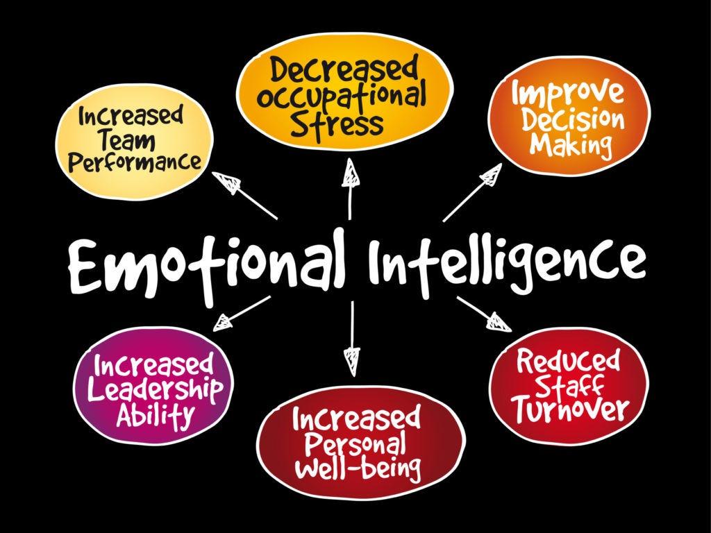 emotional intelligence written in a dialogue box