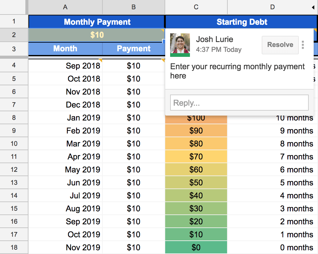 Google Sheets Debt Repayment Template Josh Lurie Medium