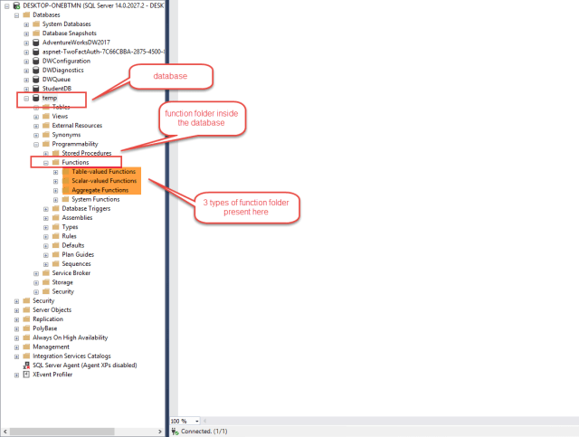 User Defined Function In SQL Server-30  by SAGAR JAYBHAY