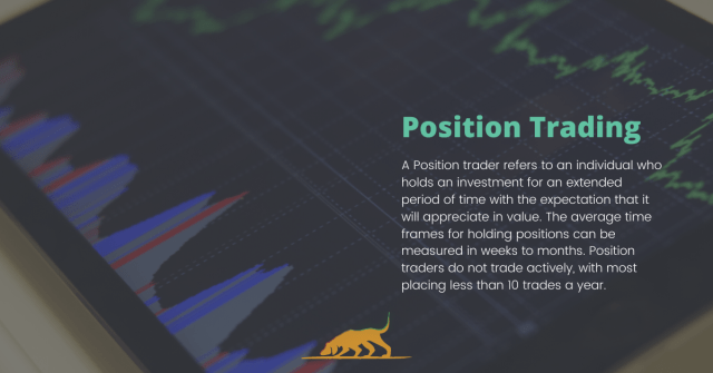 Tradedog_How to find A suitable Cryptocurrency Trading style that Works for You_Position_Trading