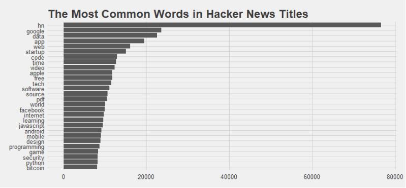 text analytics