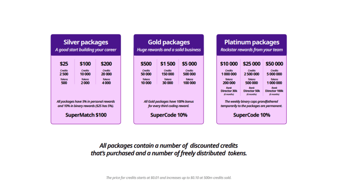 Super One Joining Packages