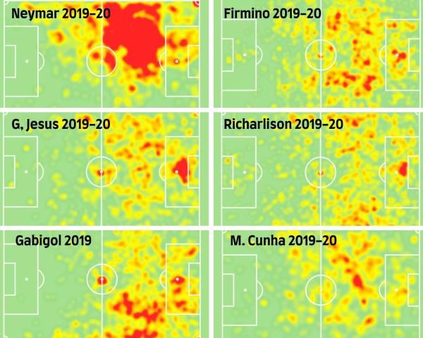 Heatmap during the 2019–20 season