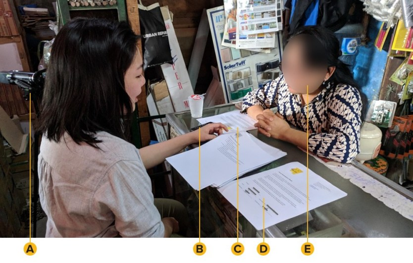 A researcher is conducting study to a participant. Some items in the image are marked with letters from A to E.