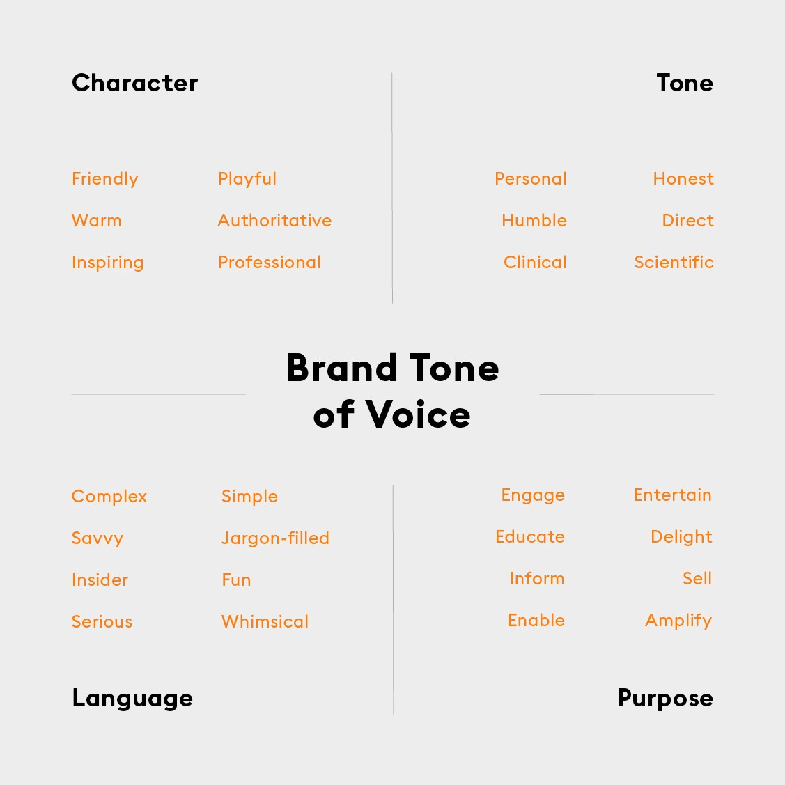 What Is A Brand S Tone Of Voice