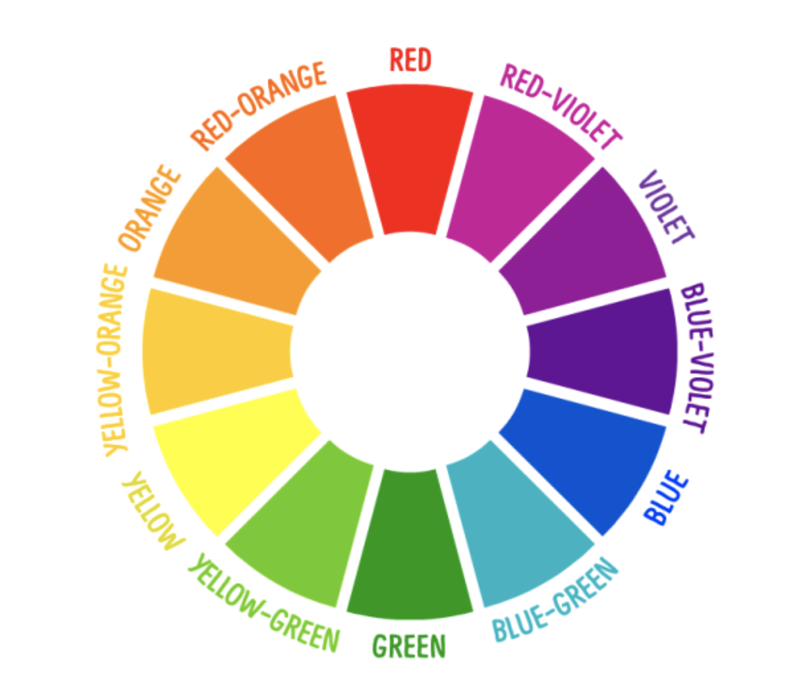 Color Basics And Psychology