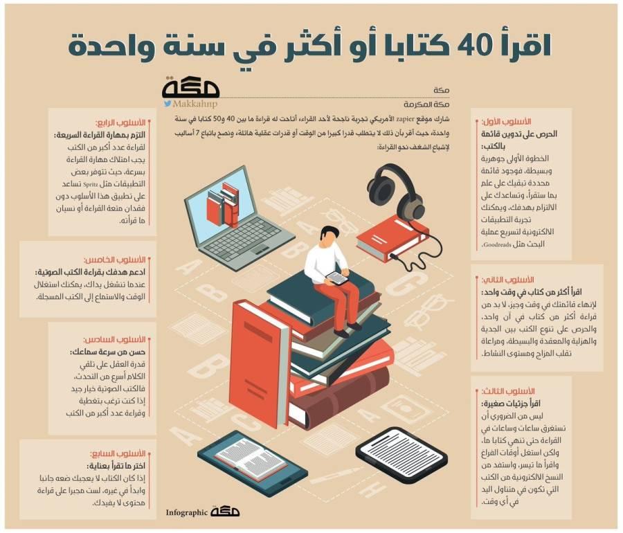 القراءة Makkah Np Medium