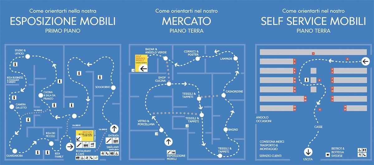 Ikea La Sfida Dellecommerce Mario Mancini Medium