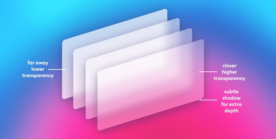 Desain UI Glassmorphism