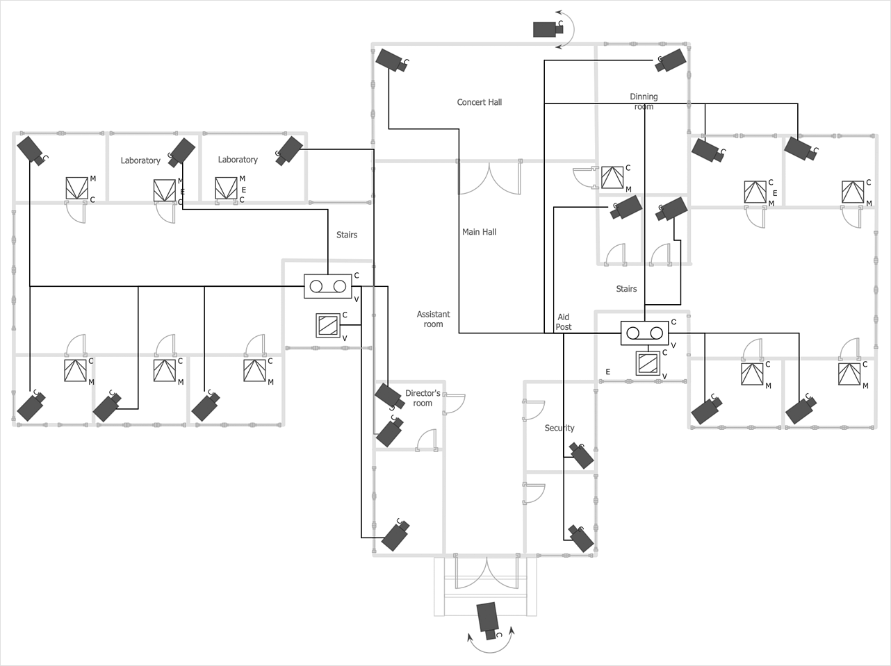 How To Create A Cctv Diagram Closed Circuit Television