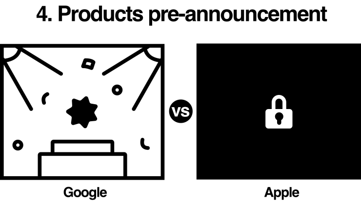 Google vs Apple: new products pre-announcements and leaks comparison