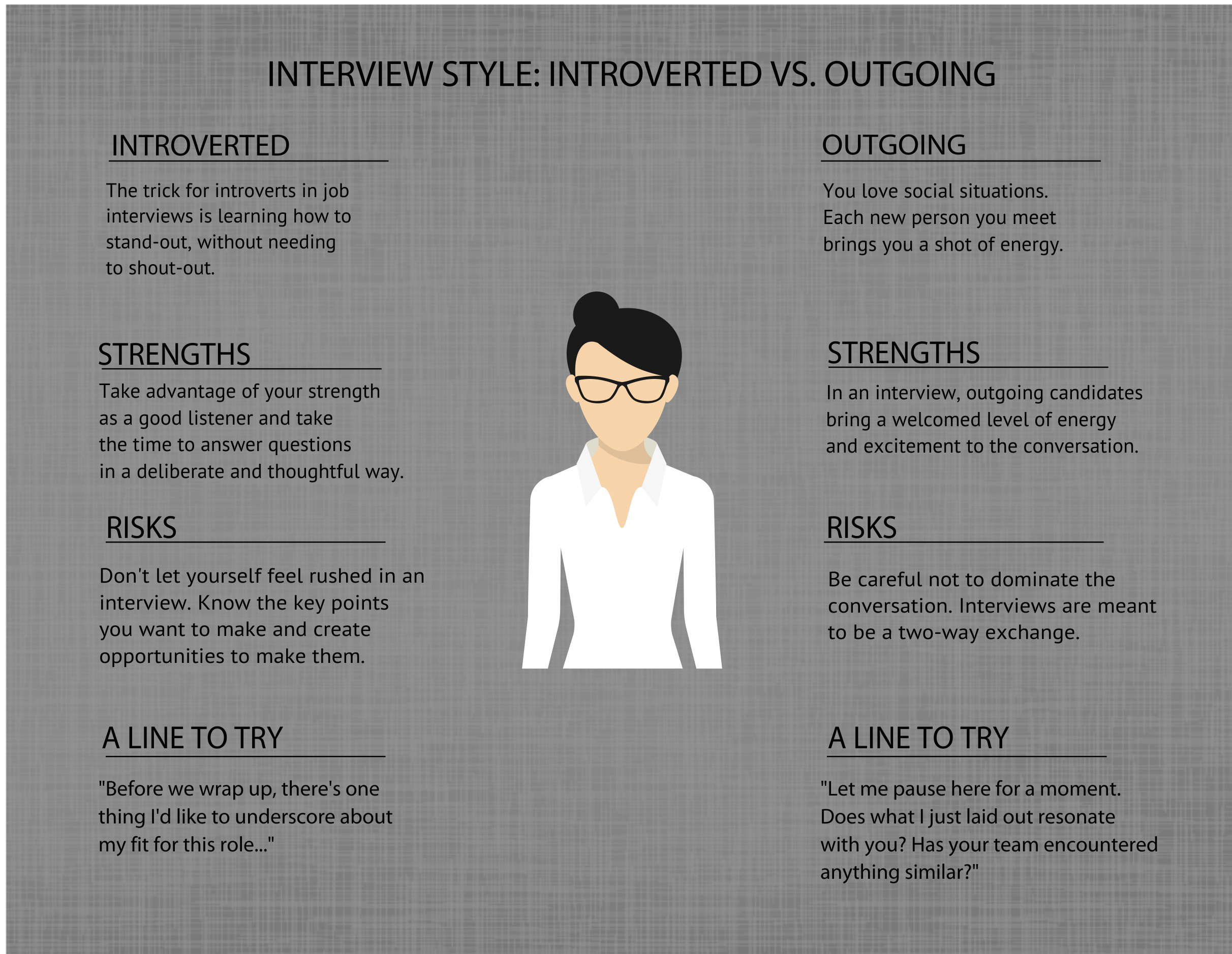 How To Play To Your Strengths In A Job Interview Tips For