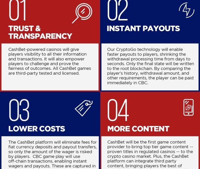 Infographic How Cashbet Coin Improves The Igaming Player Experience