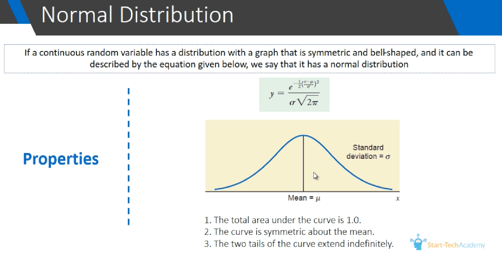 Maths For Ml Probability Distributions