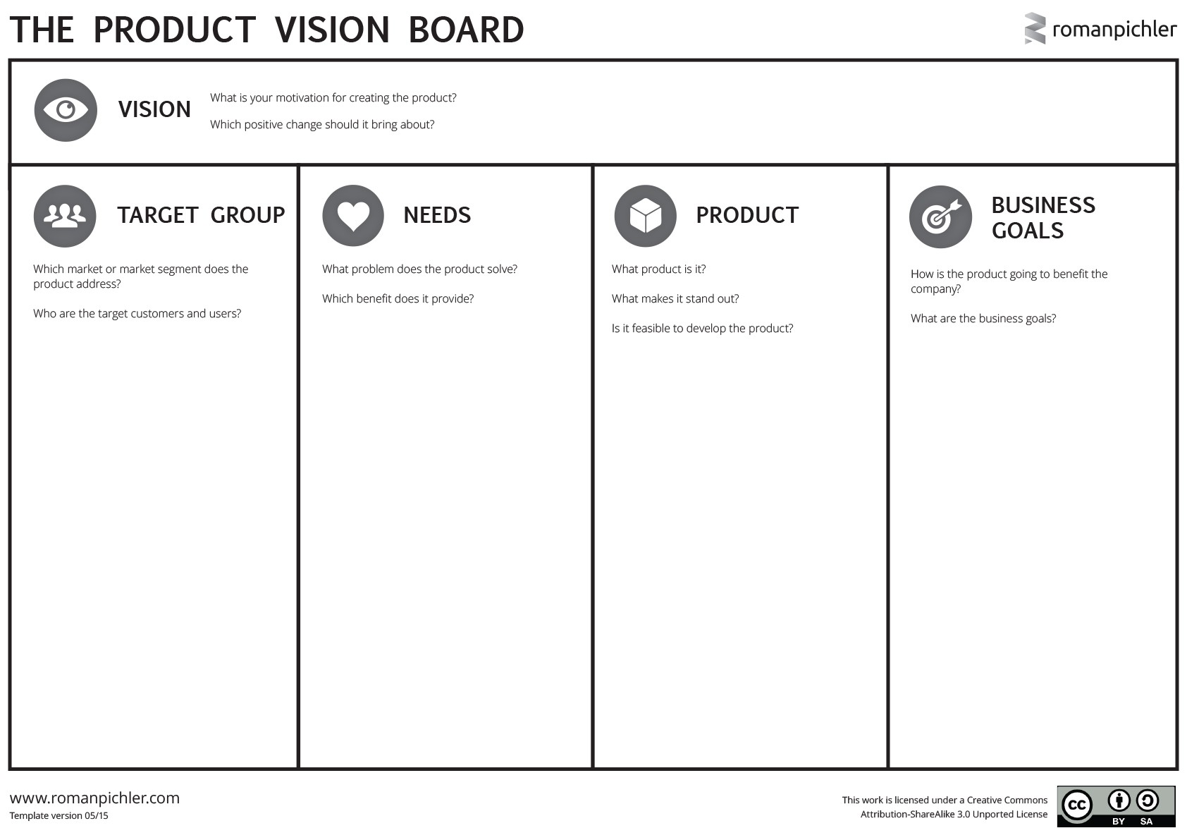 Product Vision Board