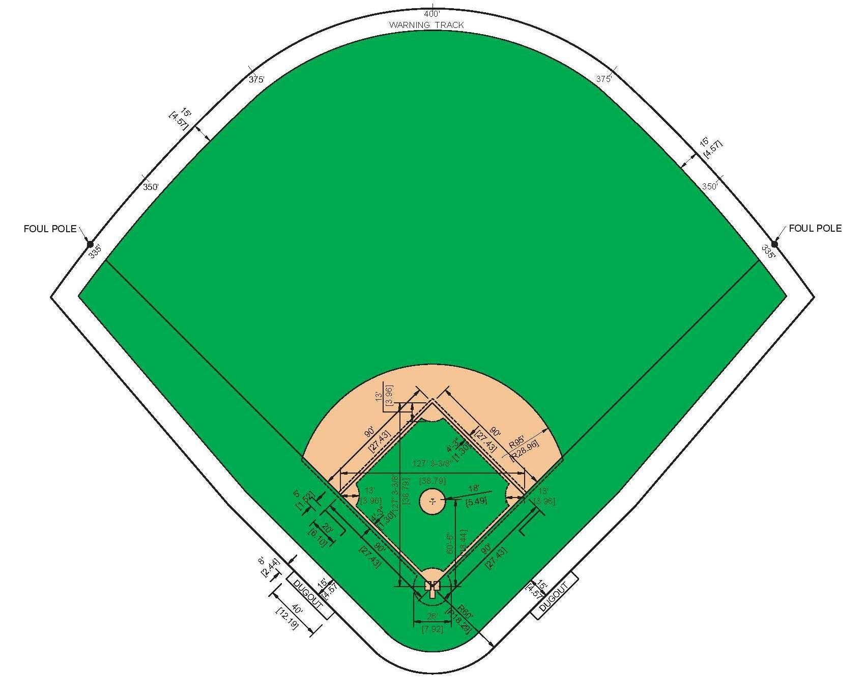 Basic Steps For Planning A Baseball Field