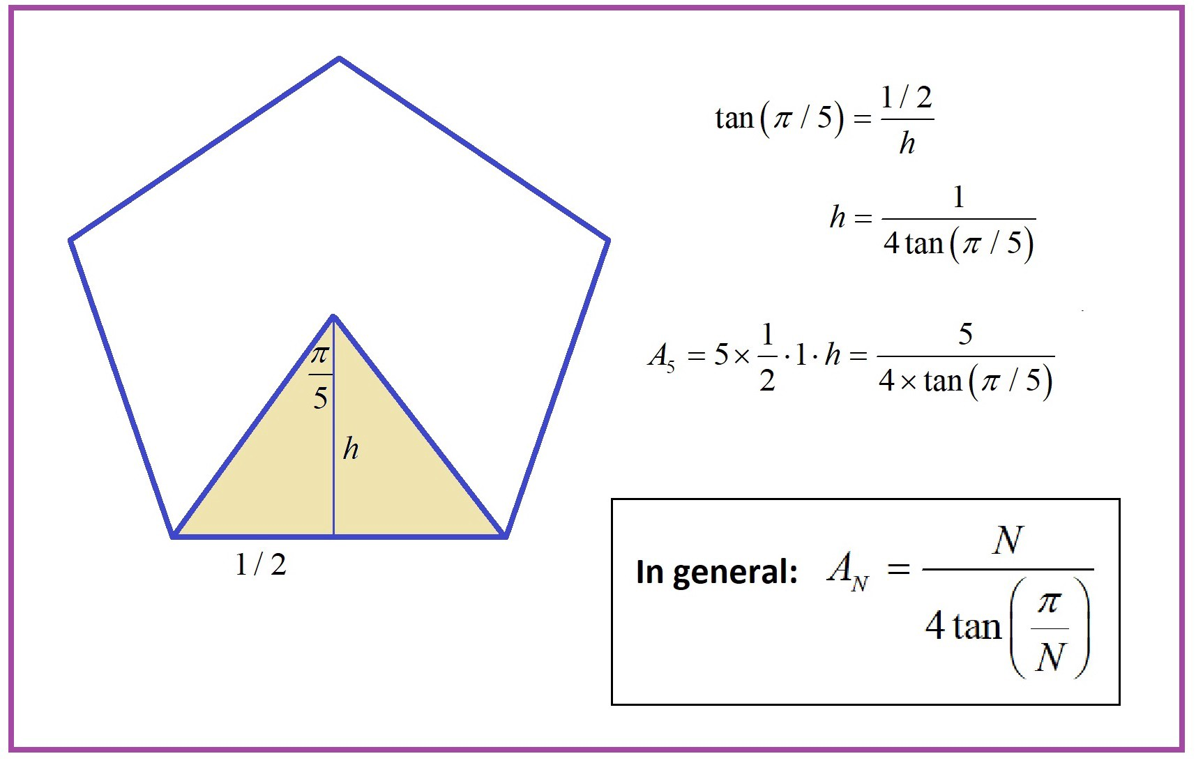 A Young Student S Approach To Polygon Areas