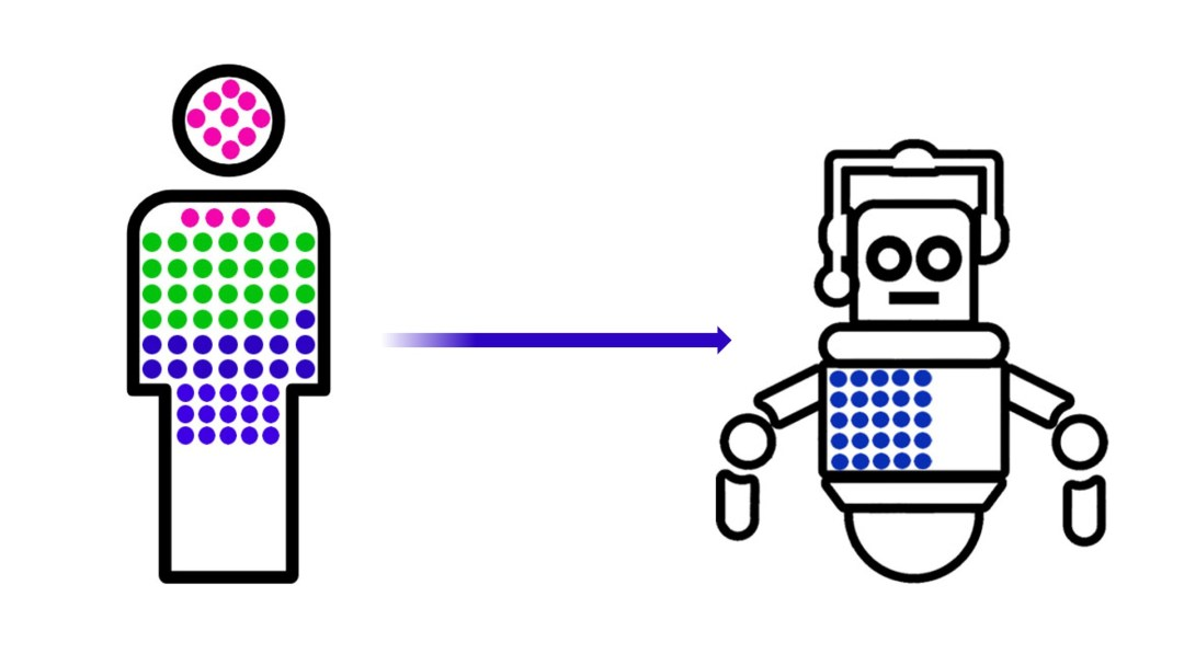 Graphic of a human allocating work to a robot