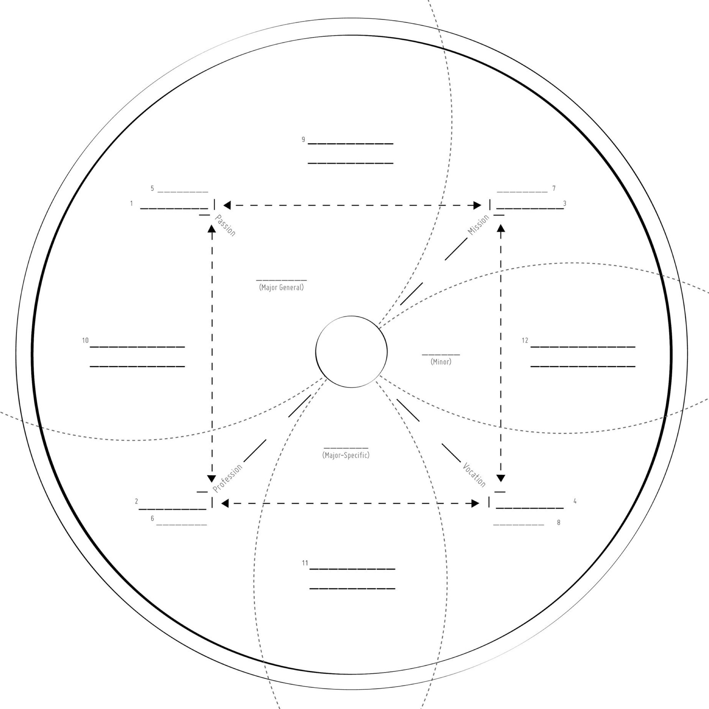 What Is Your Ikigai A Project Planning Worksheet For