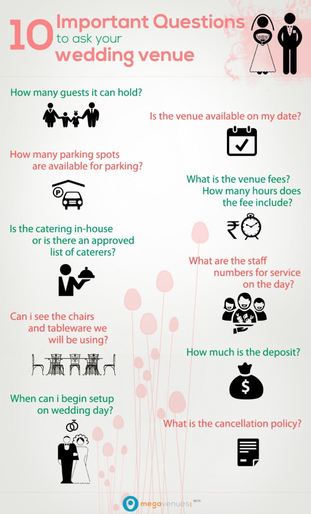 10 Important Questions To Ask Your Wedding Venue By Rahul Rane Megavenues