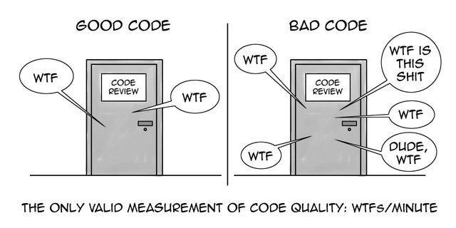 Code quality measurement