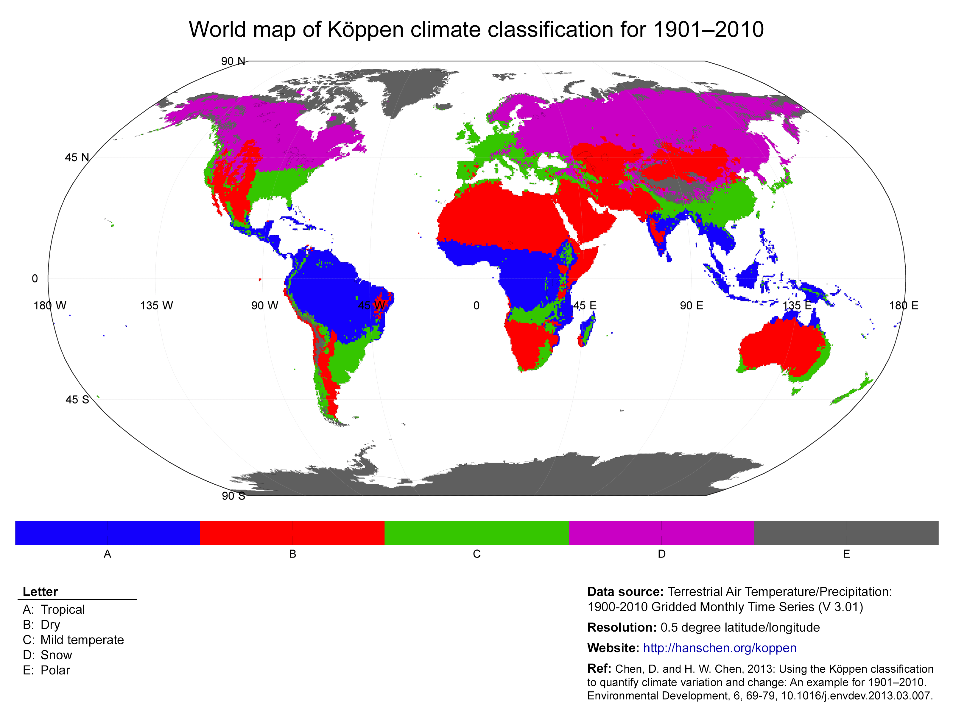 Climate Modeling 101