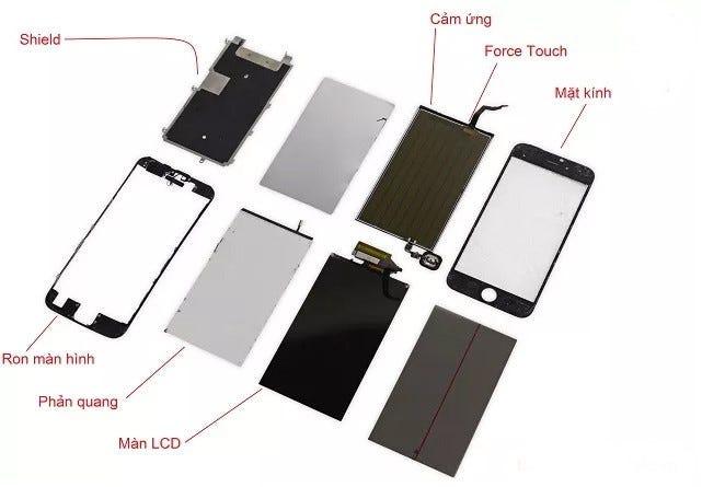 Kết quả hình ảnh cho cấu tạo màn hình điện thoại iphone