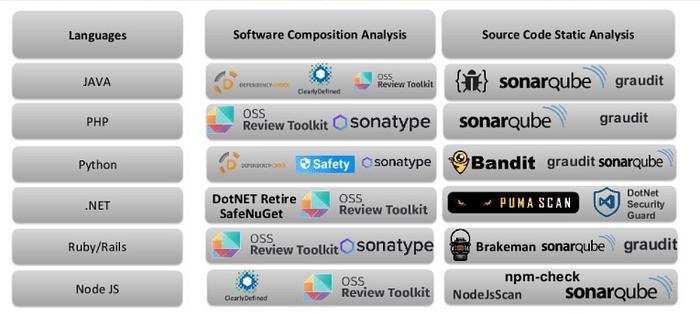 devsecops-tools3