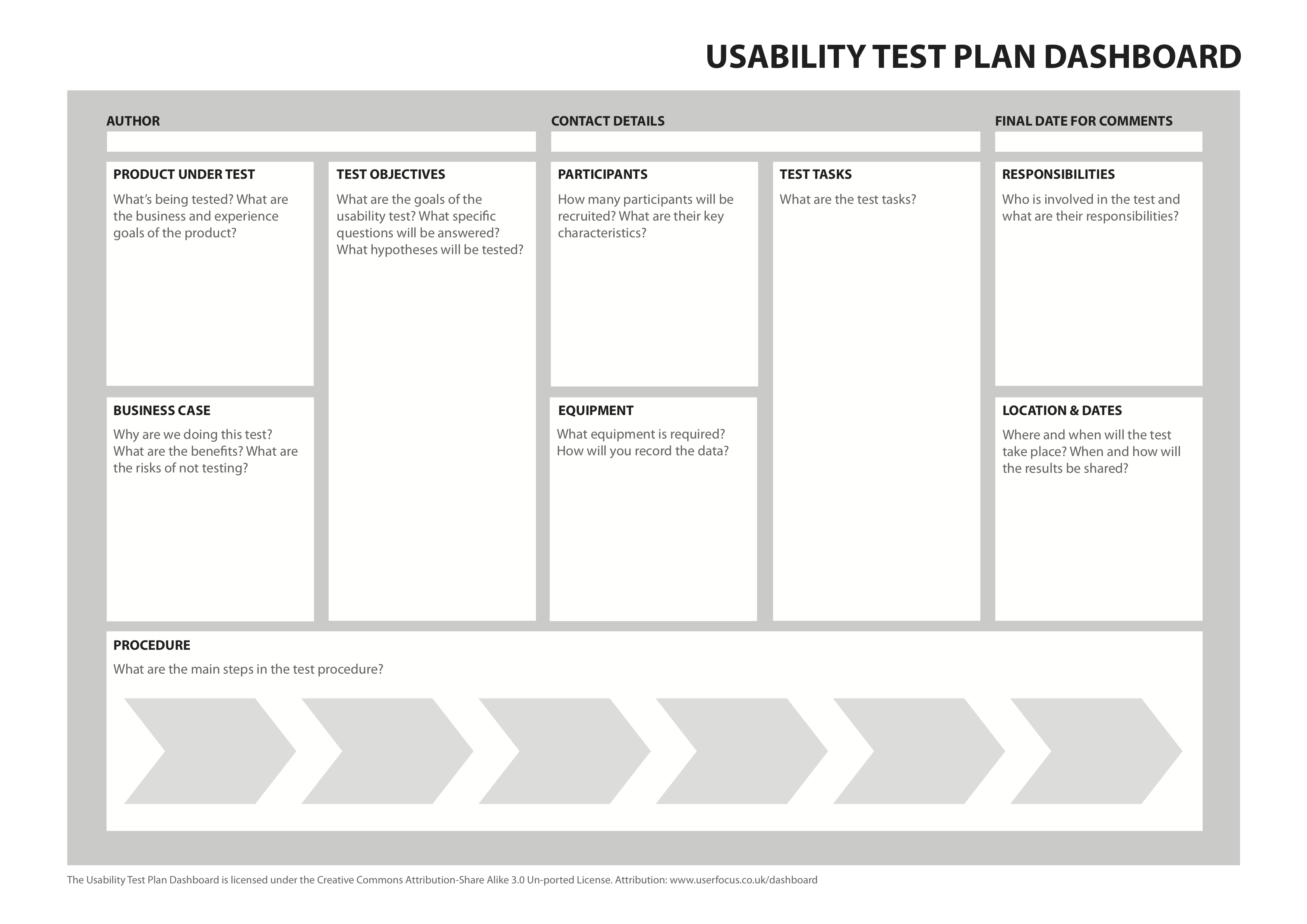 The 1 Page Usability Test Plan How To Sleep Better At