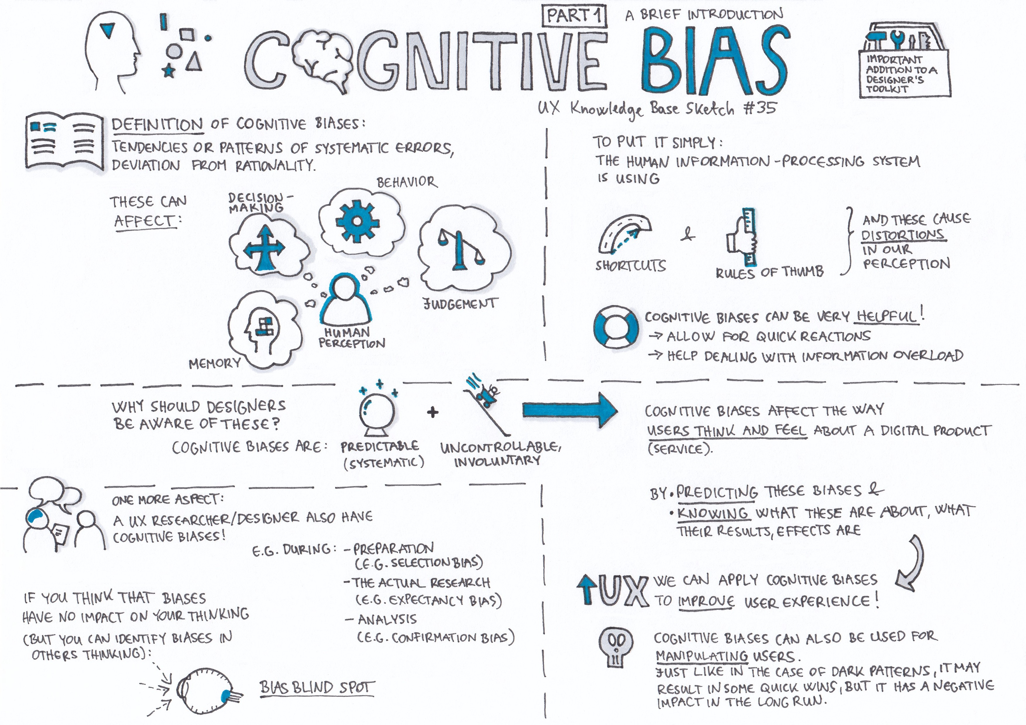Cognitive Bias Part 1