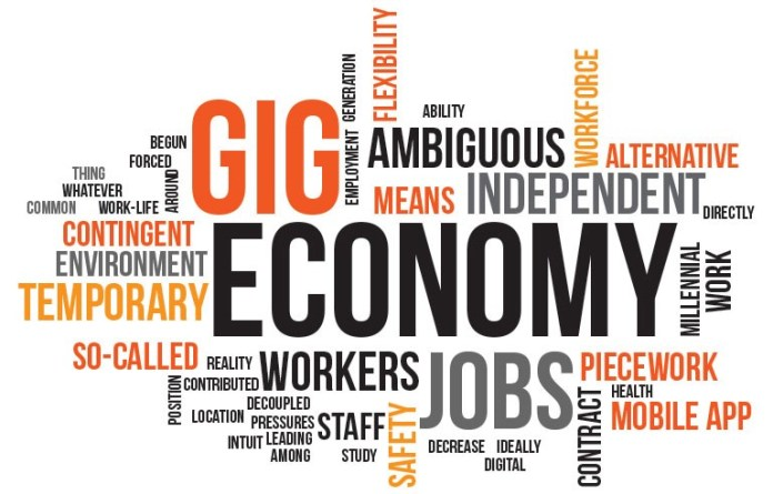 Why Is the Gig Economy Sector Attractive to Skilled Workers, Startups, and  Established Companies in the UK? | by Hela Job | Medium