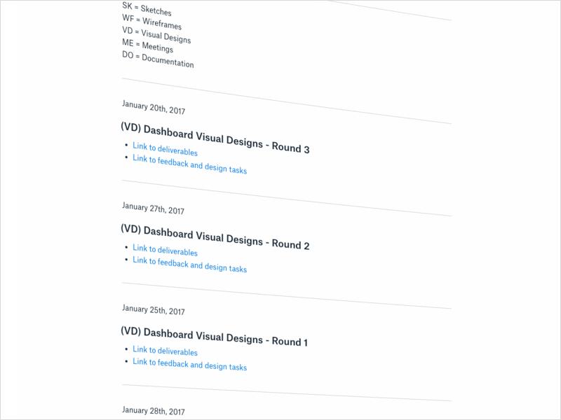 Simple Project Management Using Dropbox Paper By Jess Eddy Medium