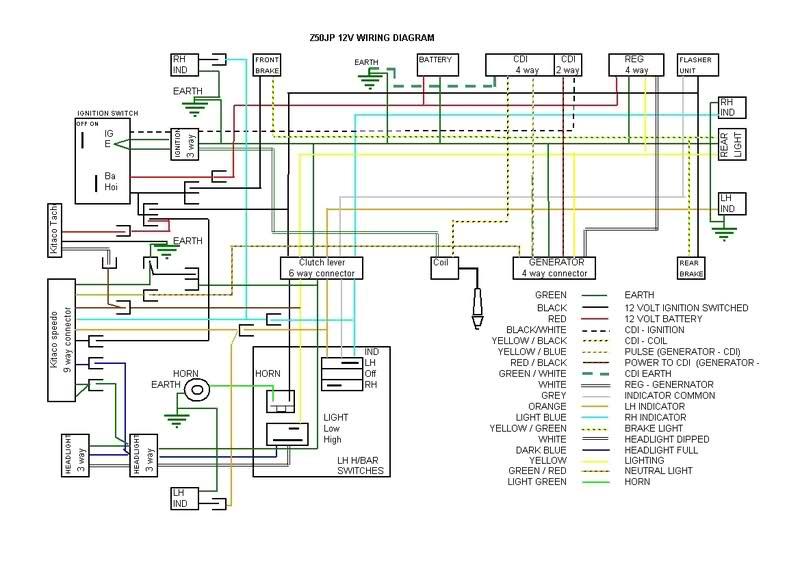 Schema Electrique Honda Z J V on Puch Moped Engine Parts Diagram