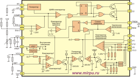 Pc Power Supply Wiring Diagram from i2.wp.com