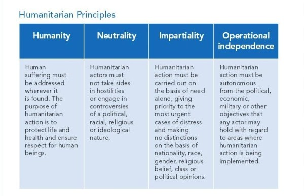 Reflections: World Humanitarian Day, August 19th - Hear Each Other