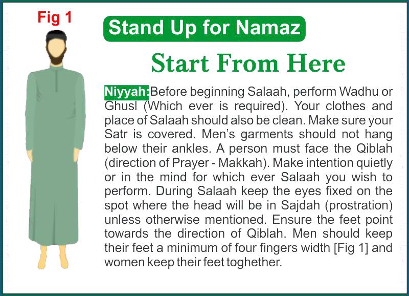 how-to-pray-namaz-1