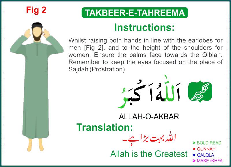 how-to-pray-namaz-2