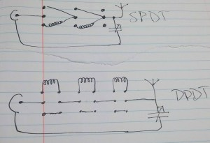 The basic schematic. The coily loopy things are the wound toroids.