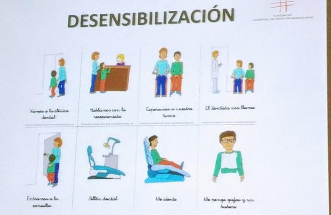Protocolo para niños especiales, dentista