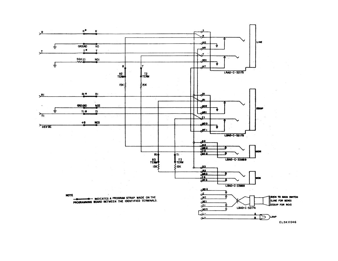 Figure 2 31 Universal Digital Patch Panel Low Level