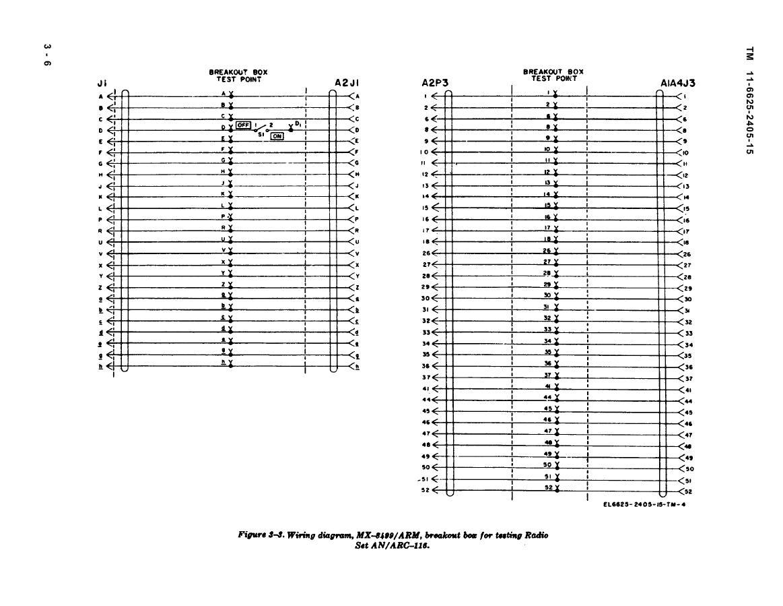 Figure 3 3 Wiring Diagram Mx Arm Breakout Box For Testing Radio Set An Arc 116