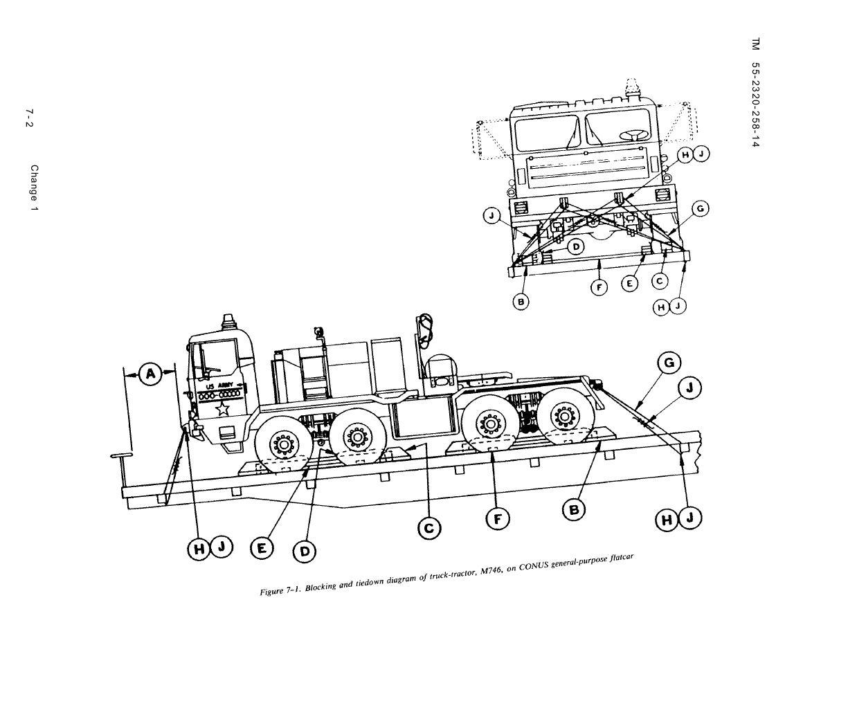 Figure 7 1 Blocking And Tiedown Diagram Of Truck Tractor M746 On Conus General Purpose Flatcar