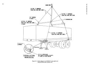 Figure 61 Lifting diagram for M128A1C using eightwire