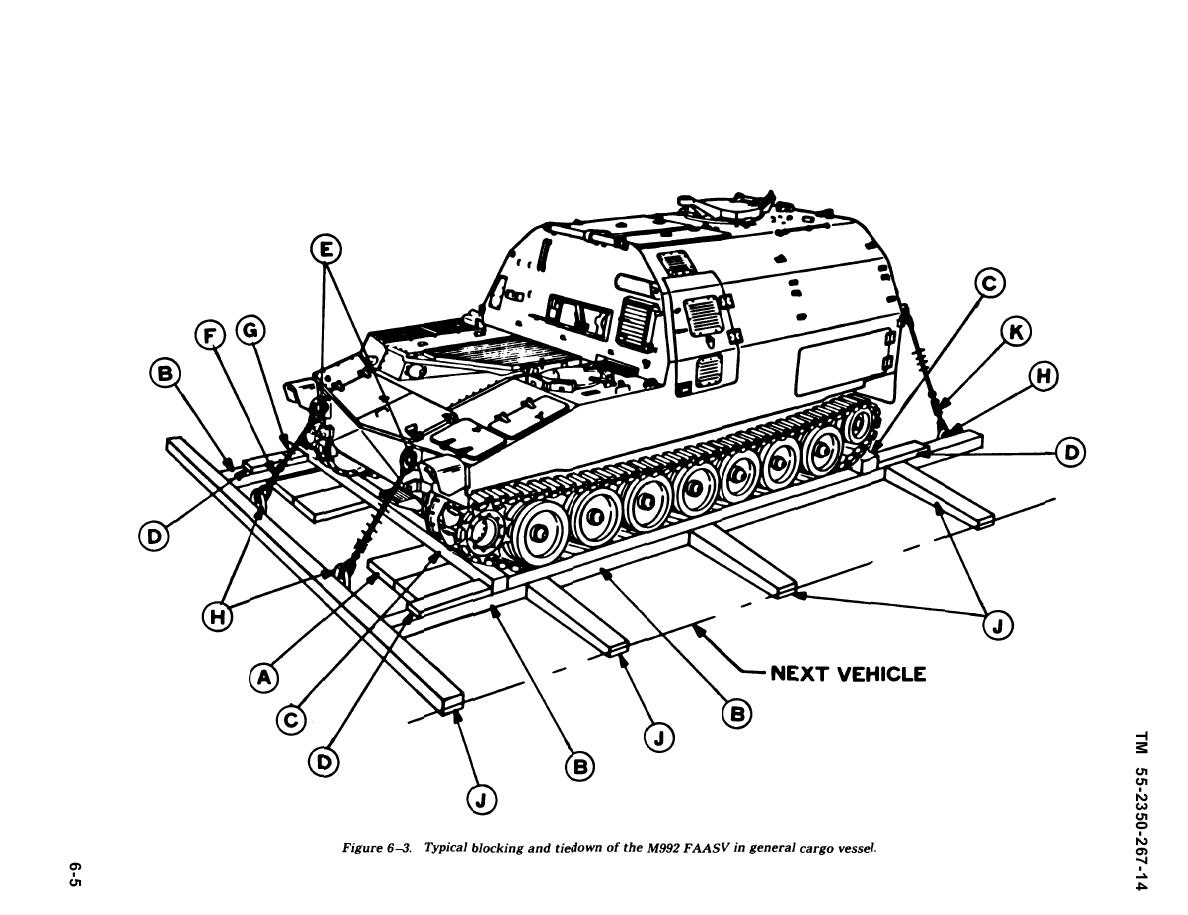 Figure 6 3 Typical Blocking And Tiedown Of The M992 Faasv